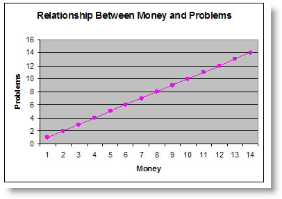 2008-01-16-money-problems